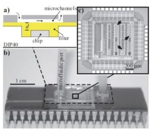 Post-CMOS packaging methods for integrated biosensors
