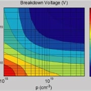 Silicon Carbide ultraviolet photodetector modeling, design and experiments