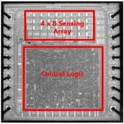 System-on-a-chip for automated cell assays using a lab-on-CMOS platform